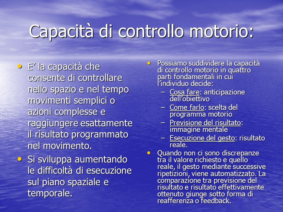 Capacità di controllo motorio: