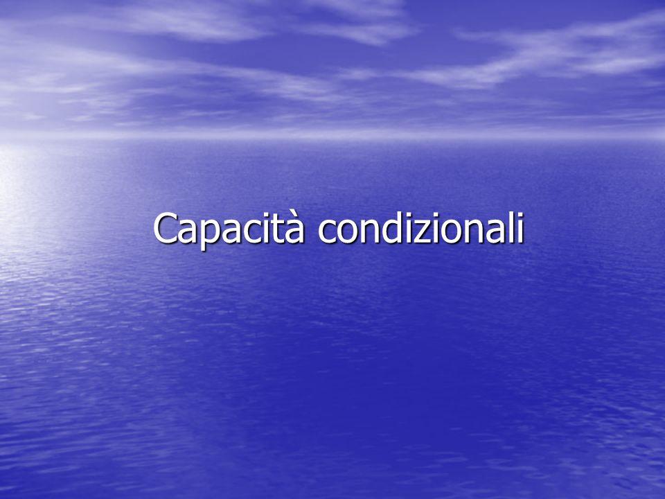 Capacità condizionali