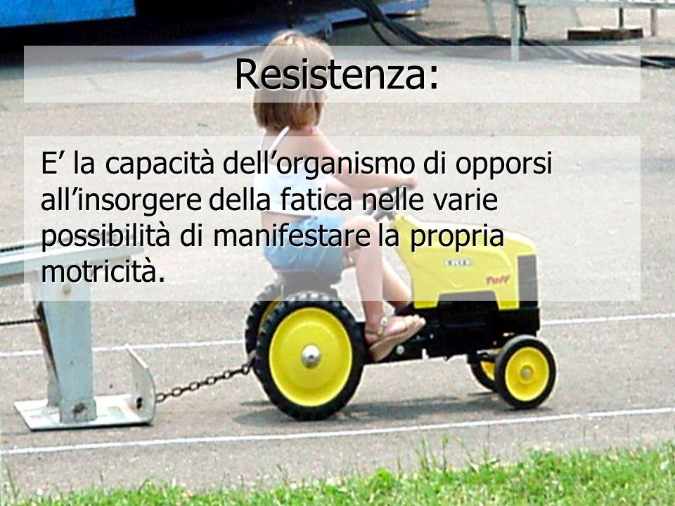 Resistenza: E' la capacità dell'organismo di opporsi all'insorgere della fatica nelle varie possibilità di manifestare la propria motricità.