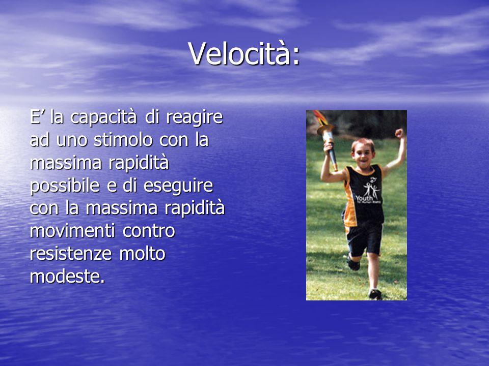 Velocità: