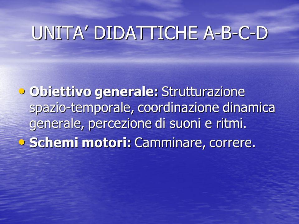 UNITA' DIDATTICHE A-B-C-D