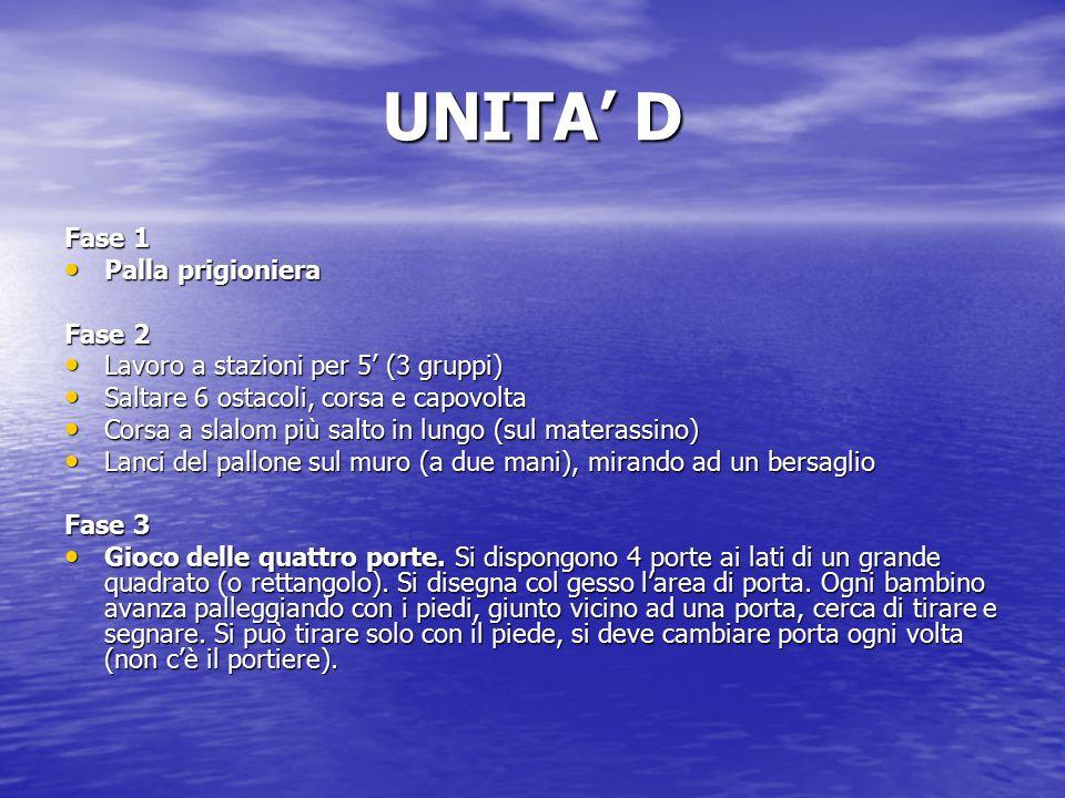 UNITA' D Fase 1 Palla prigioniera Fase 2