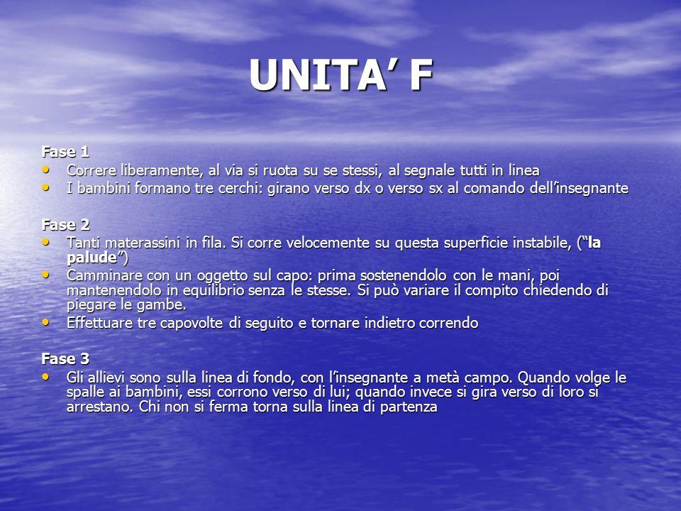 UNITA' F Fase 1. Correre liberamente, al via si ruota su se stessi, al segnale tutti in linea.