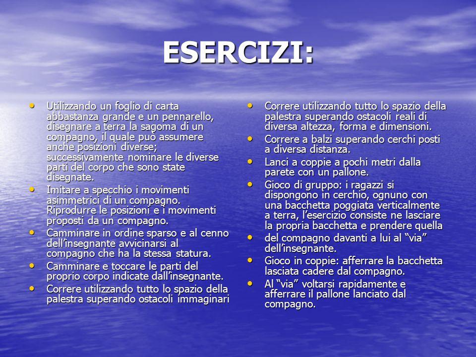 ESERCIZI:
