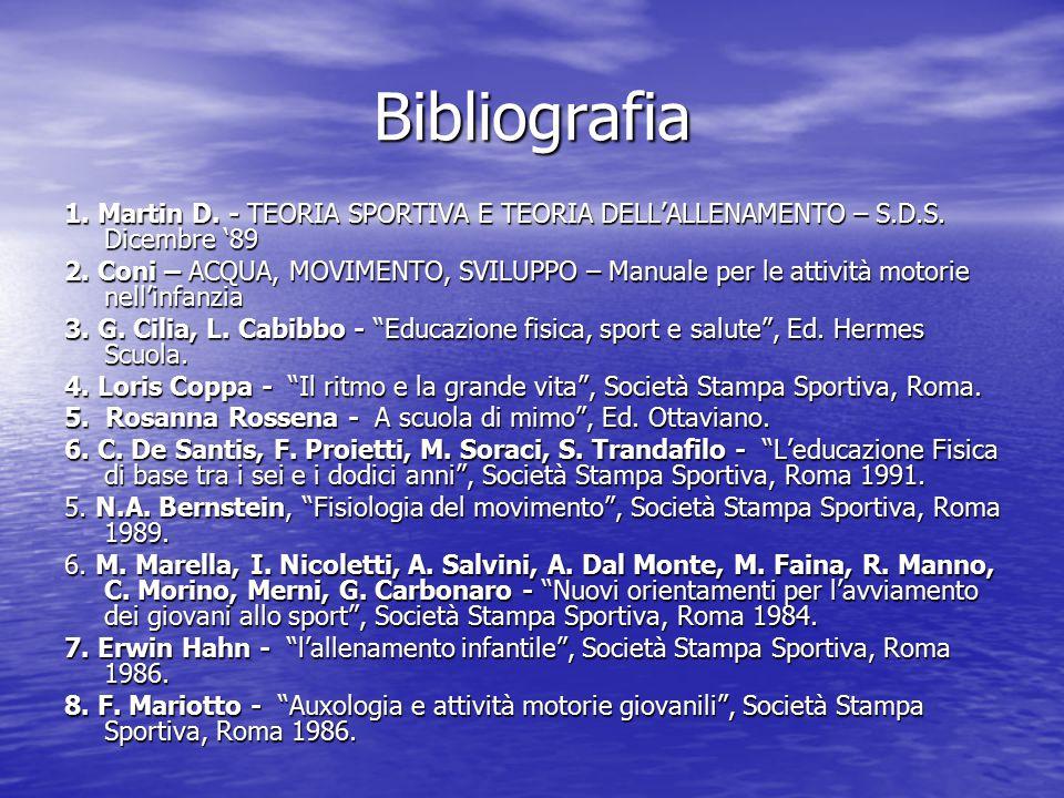 Bibliografia 1. Martin D. - TEORIA SPORTIVA E TEORIA DELL'ALLENAMENTO – S.D.S. Dicembre '89.