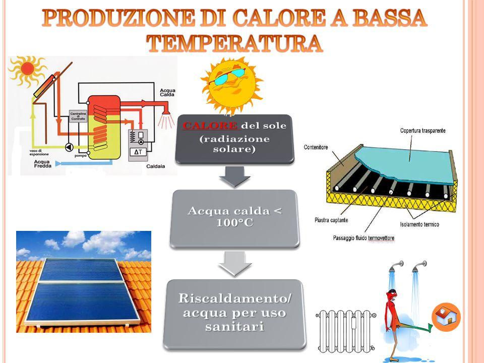 Riscaldamento/ acqua per uso sanitari