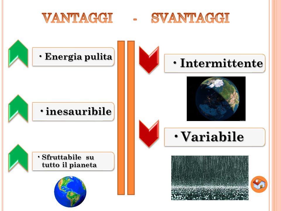 VANTAGGI - SVANTAGGI Energia pulita Intermittente inesauribile