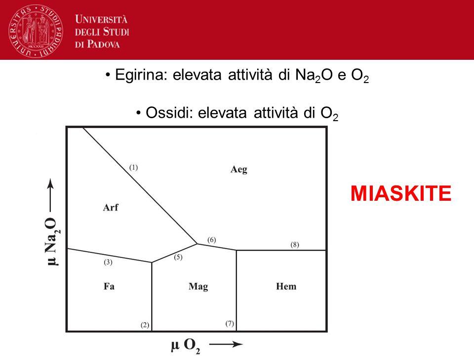 MIASKITE Egirina: elevata attività di Na2O e O2
