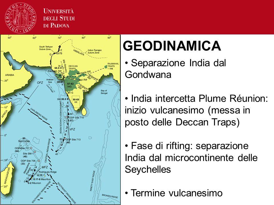 GEODINAMICA Separazione India dal Gondwana