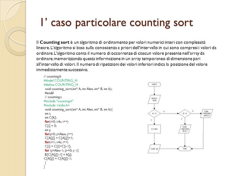 1' caso particolare counting sort
