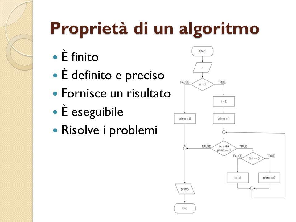 Proprietà di un algoritmo