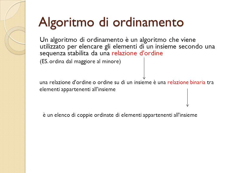 Algoritmo di ordinamento