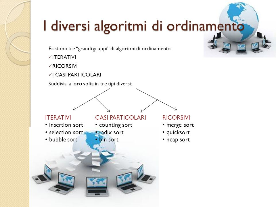 I diversi algoritmi di ordinamento