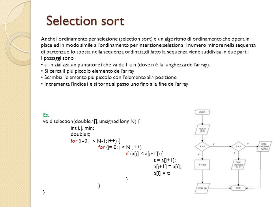 Selection sort