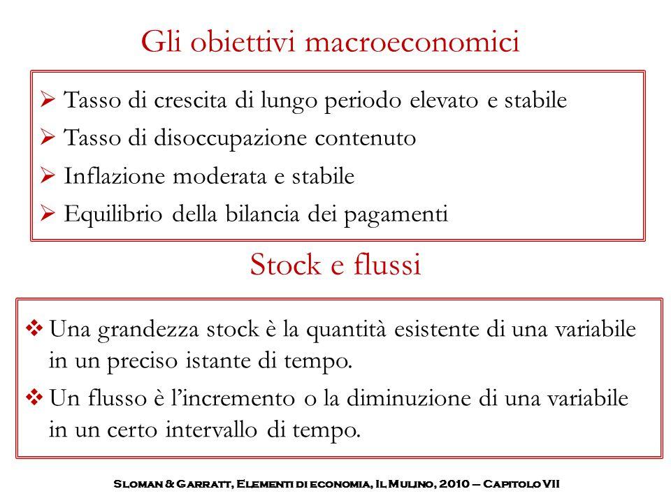 Sloman & Garratt, Elementi di economia, Il Mulino, 2010 – Capitolo VII