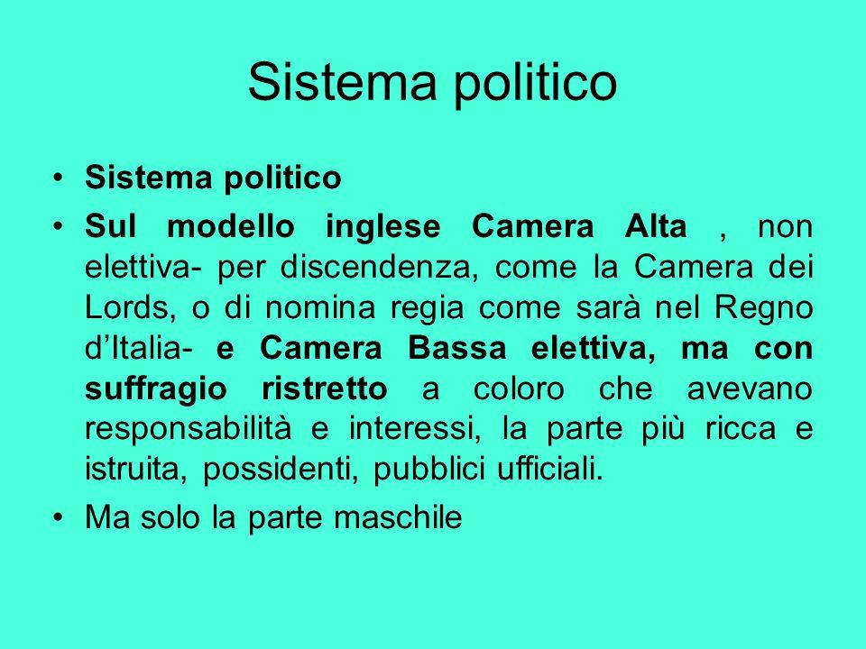 Sistema politico Sistema politico