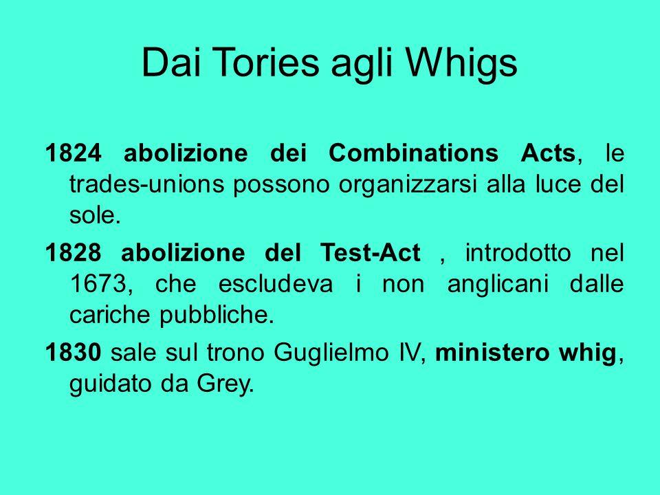 Dai Tories agli Whigs
