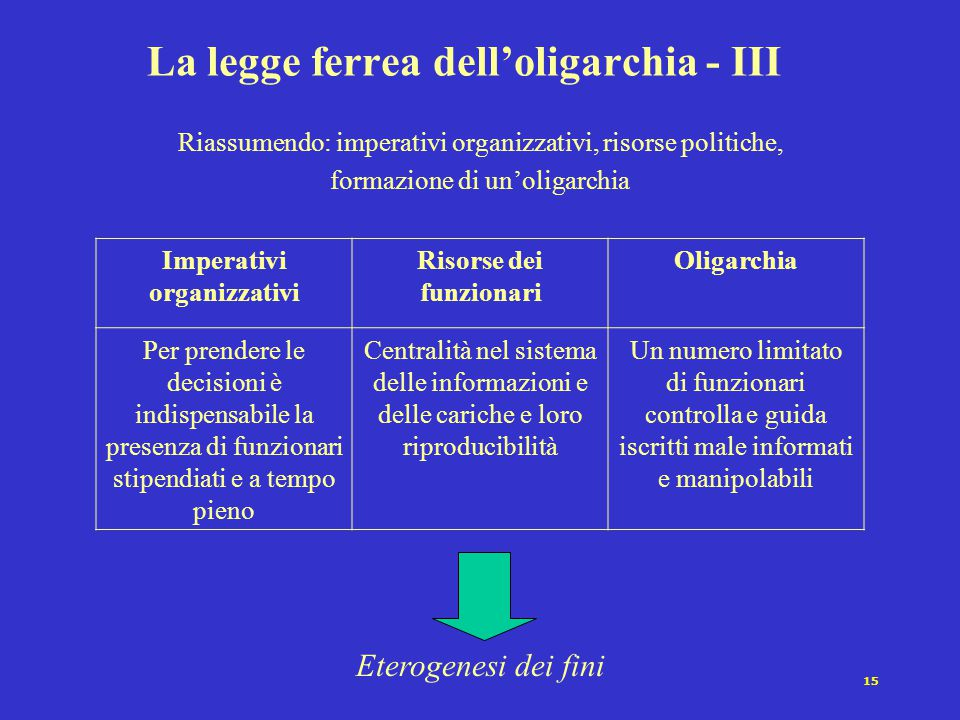 La legge ferrea dell'oligarchia - III