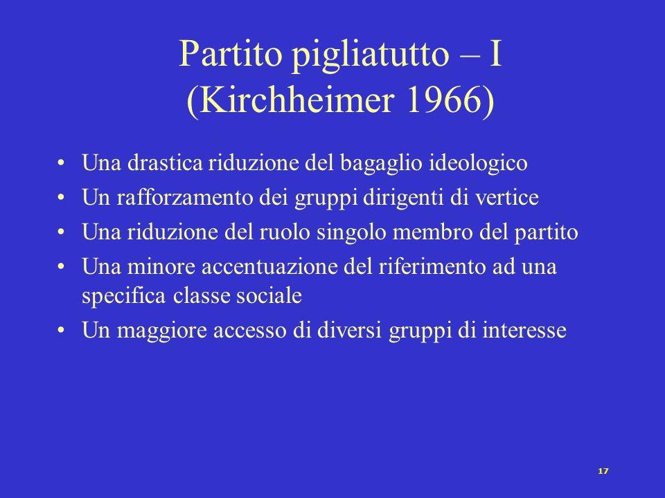 Partito pigliatutto – I (Kirchheimer 1966)