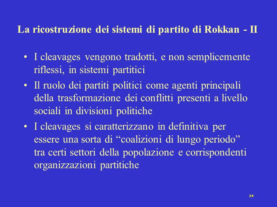 La ricostruzione dei sistemi di partito di Rokkan - II