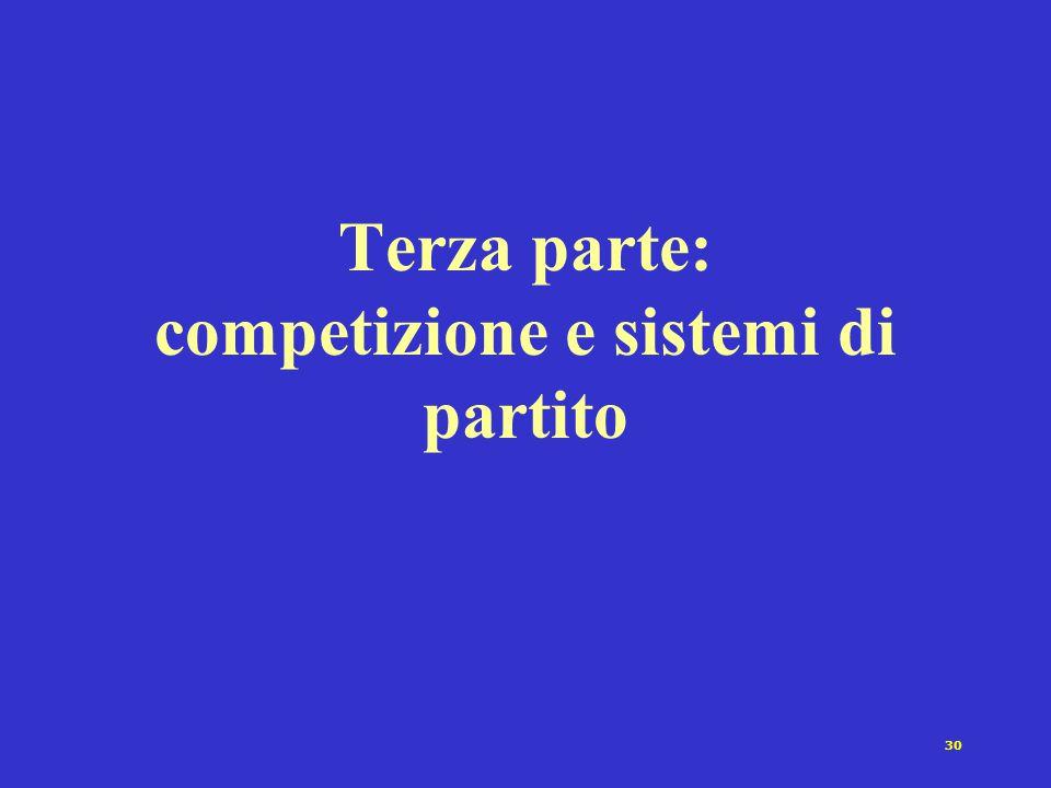 Terza parte: competizione e sistemi di partito