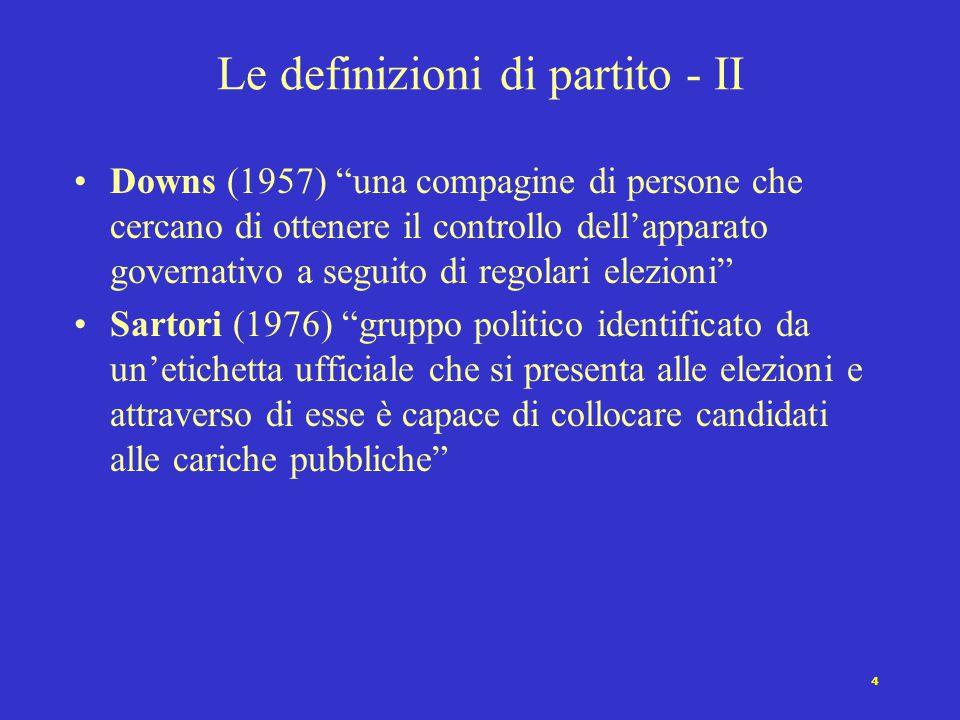 Le definizioni di partito - II