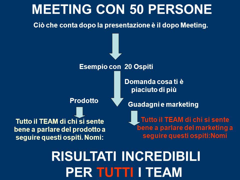 MEETING CON 50 PERSONE RISULTATI INCREDIBILI PER TUTTI I TEAM