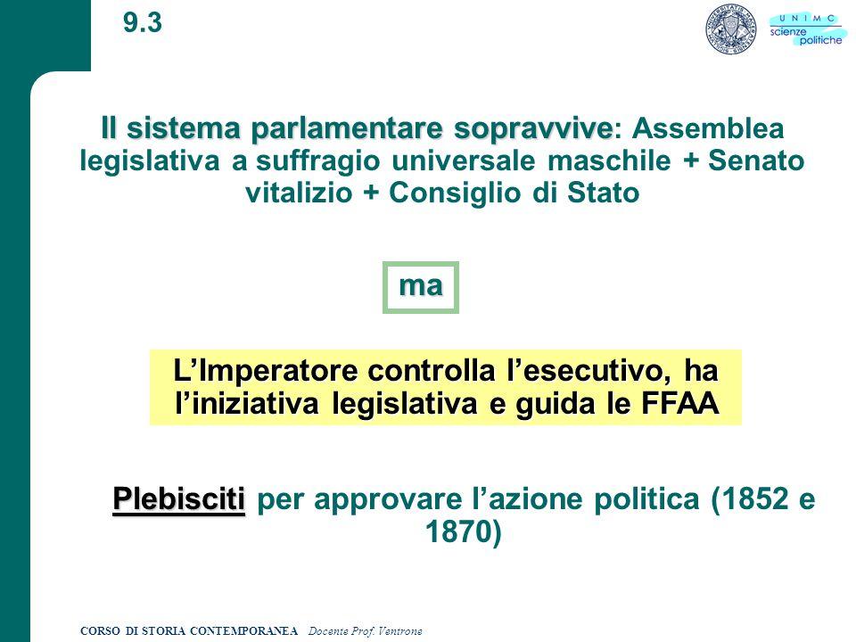 Plebisciti per approvare l'azione politica (1852 e 1870)