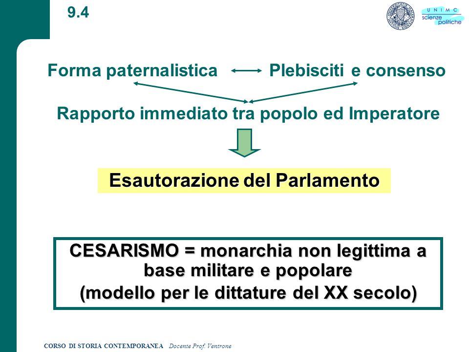 Esautorazione del Parlamento