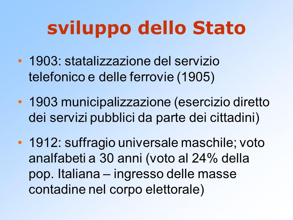 sviluppo dello Stato 1903: statalizzazione del servizio telefonico e delle ferrovie (1905)