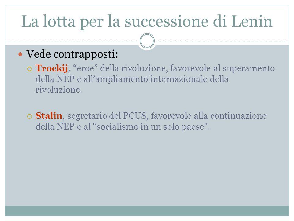 La lotta per la successione di Lenin