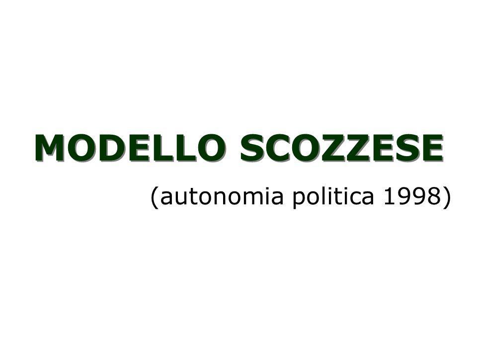 MODELLO SCOZZESE (autonomia politica 1998)