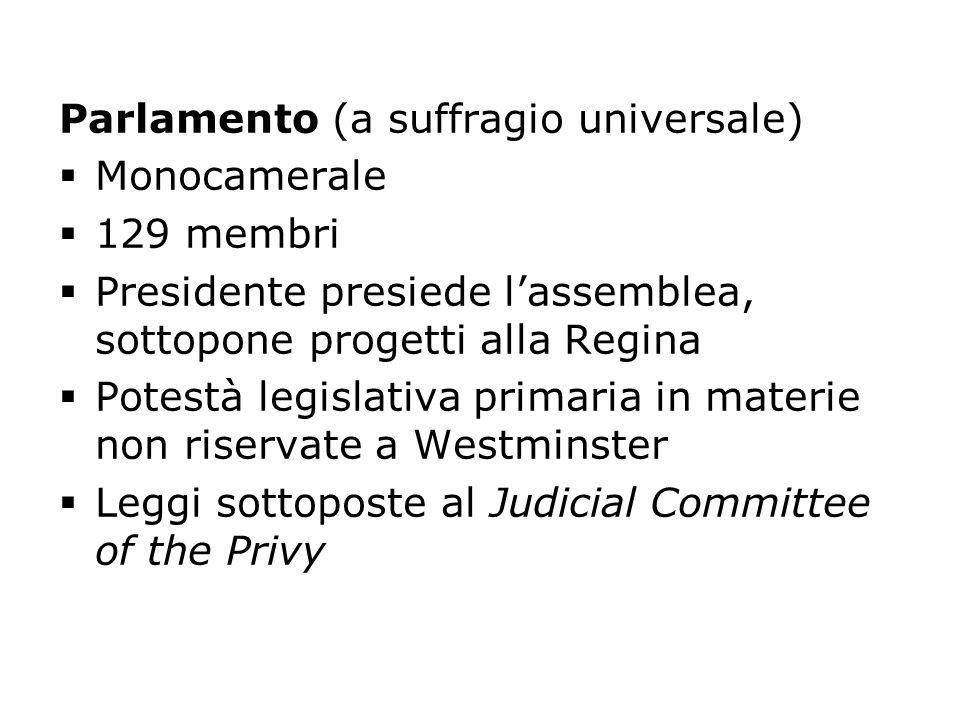 Parlamento (a suffragio universale)
