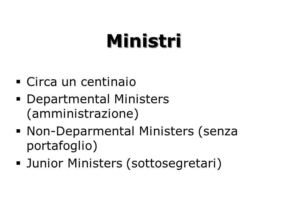 Ministri Circa un centinaio Departmental Ministers (amministrazione)