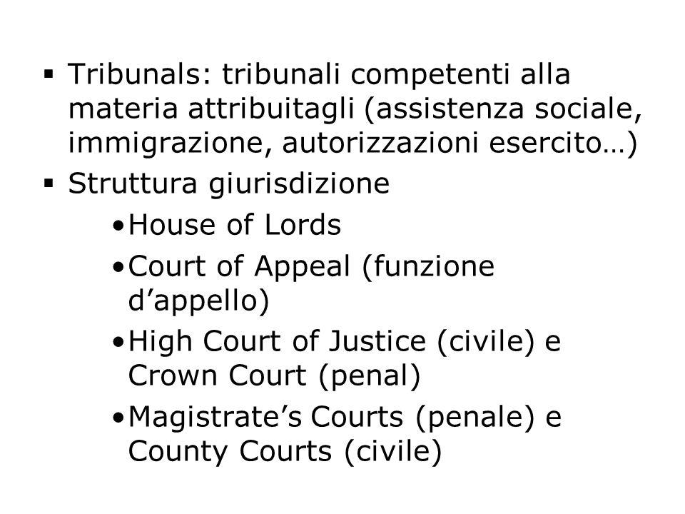 Tribunals: tribunali competenti alla materia attribuitagli (assistenza sociale, immigrazione, autorizzazioni esercito…)