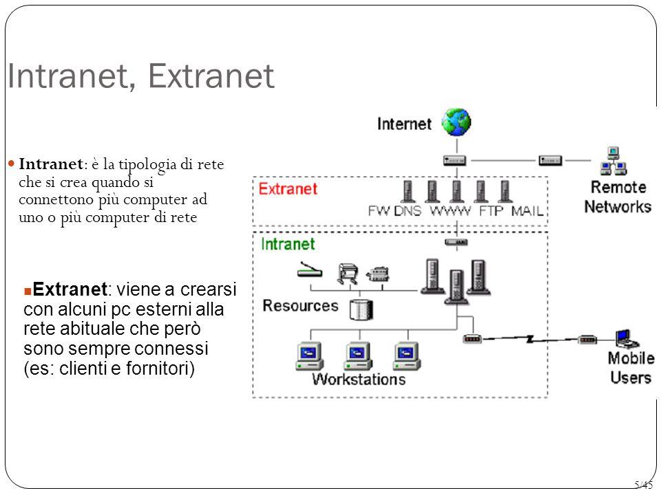 Intranet, Extranet Intranet: è la tipologia di rete che si crea quando si connettono più computer ad uno o più computer di rete.