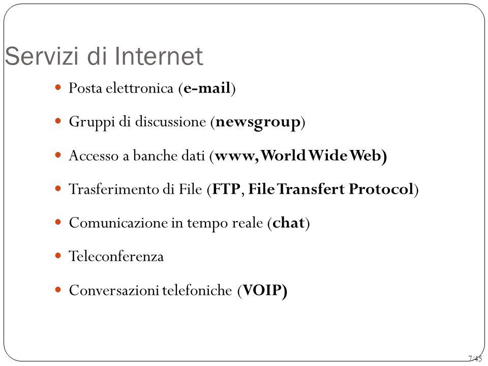 Servizi di Internet Posta elettronica (e-mail)
