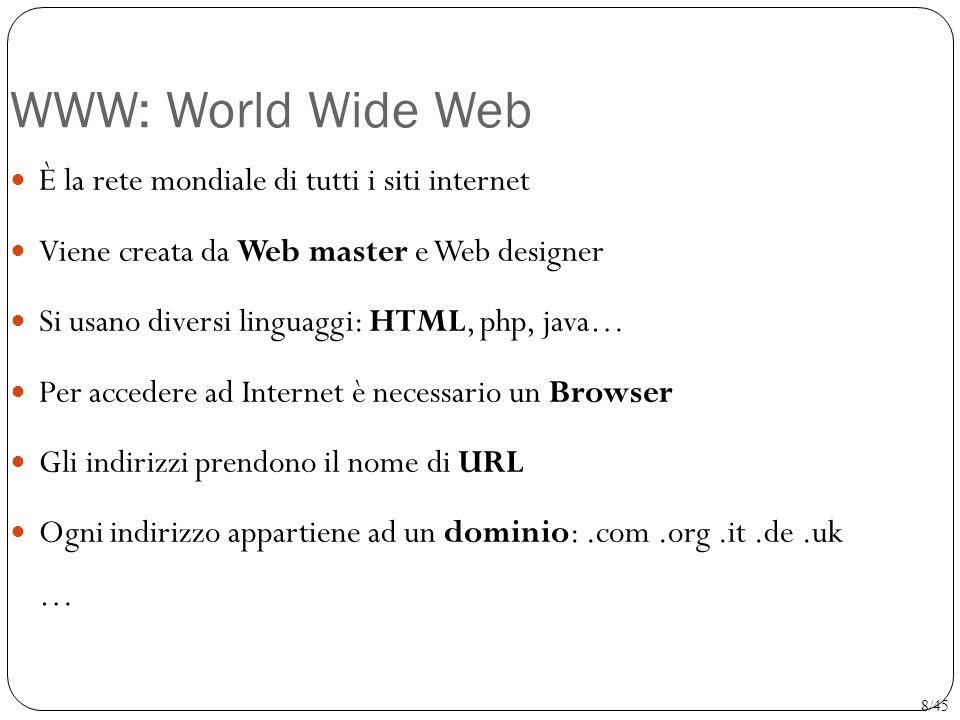 WWW: World Wide Web È la rete mondiale di tutti i siti internet