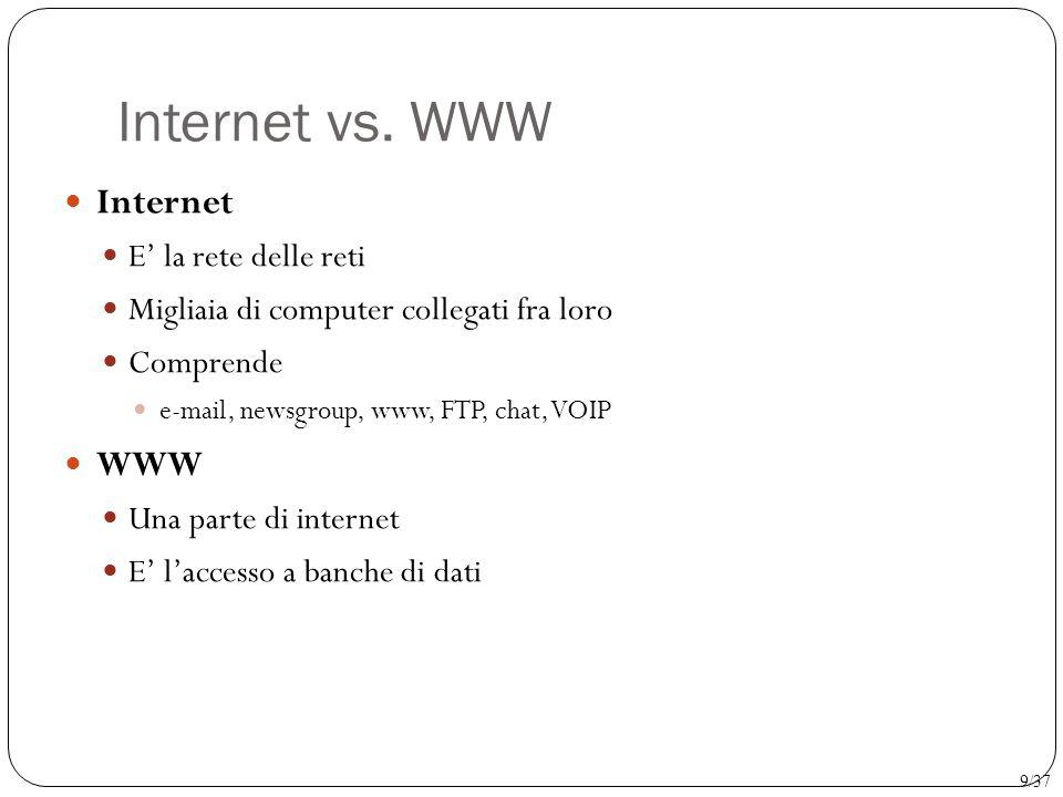 Internet vs. WWW Internet WWW E' la rete delle reti