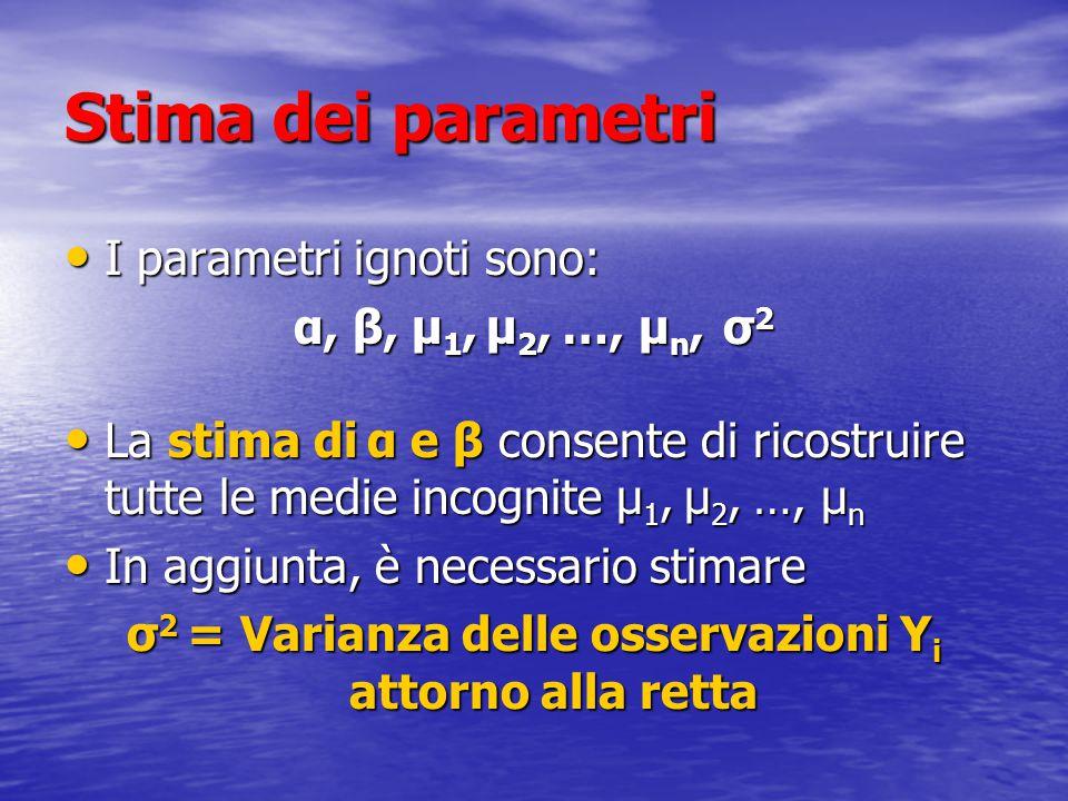 σ2 = Varianza delle osservazioni Yi attorno alla retta
