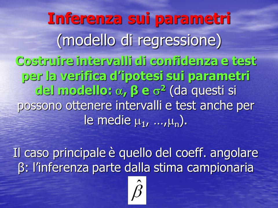 Inferenza sui parametri (modello di regressione)