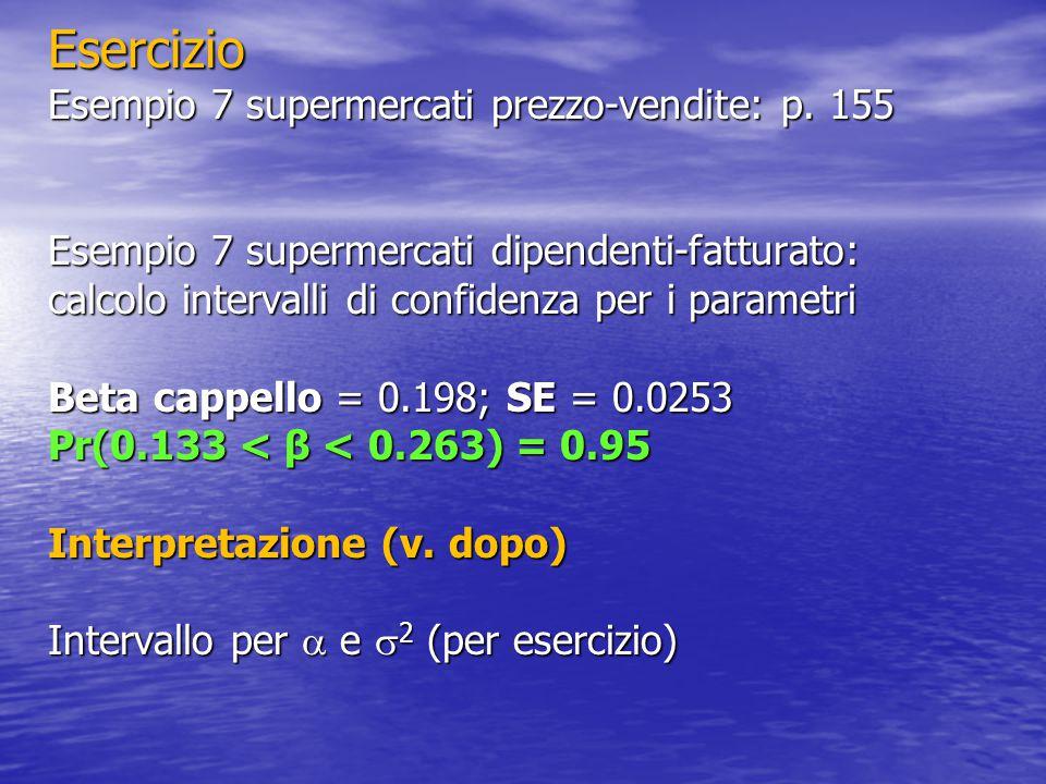 Esercizio Esempio 7 supermercati prezzo-vendite: p
