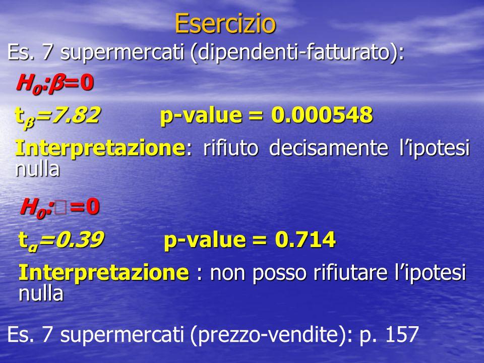 Esercizio Es. 7 supermercati (dipendenti-fatturato):