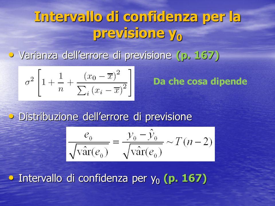 Intervallo di confidenza per la previsione y0