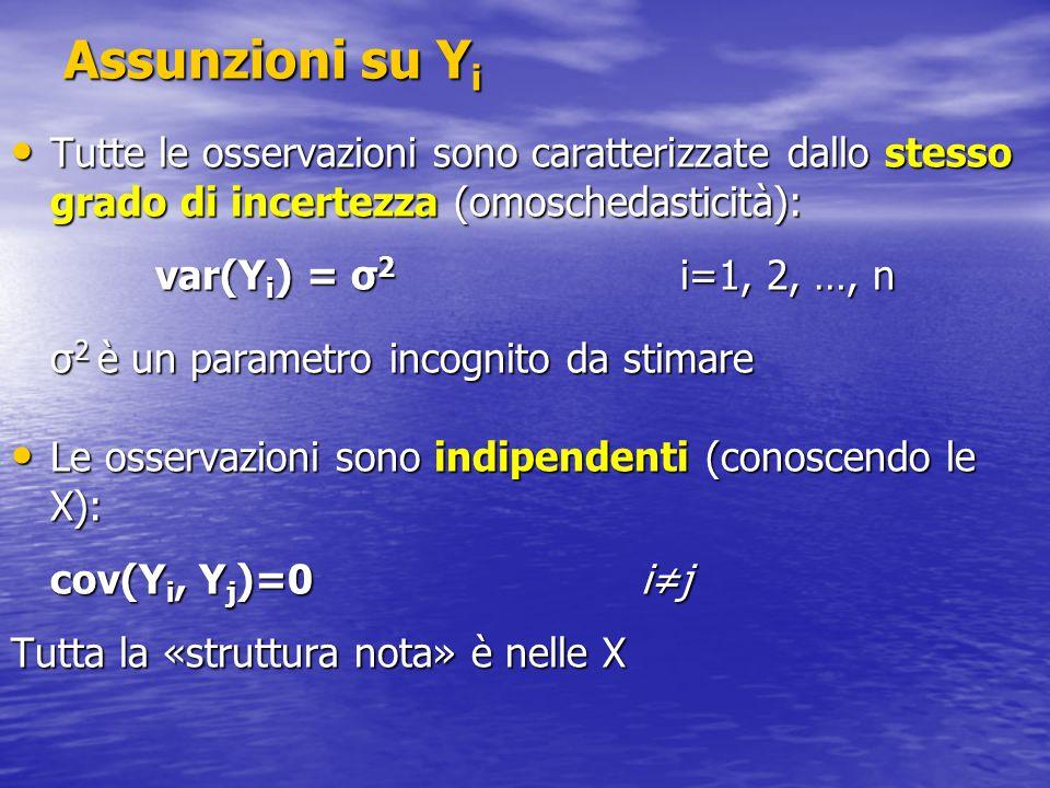 Assunzioni su Yi Tutte le osservazioni sono caratterizzate dallo stesso grado di incertezza (omoschedasticità):