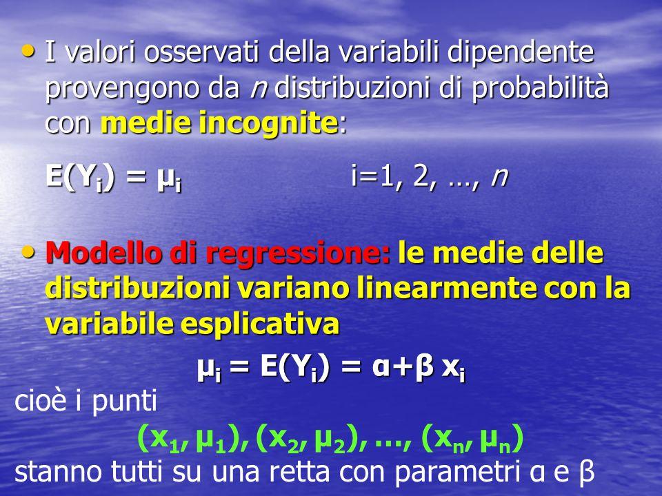 I valori osservati della variabili dipendente provengono da n distribuzioni di probabilità con medie incognite:
