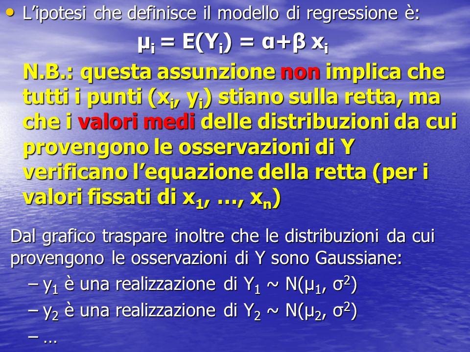 L'ipotesi che definisce il modello di regressione è: