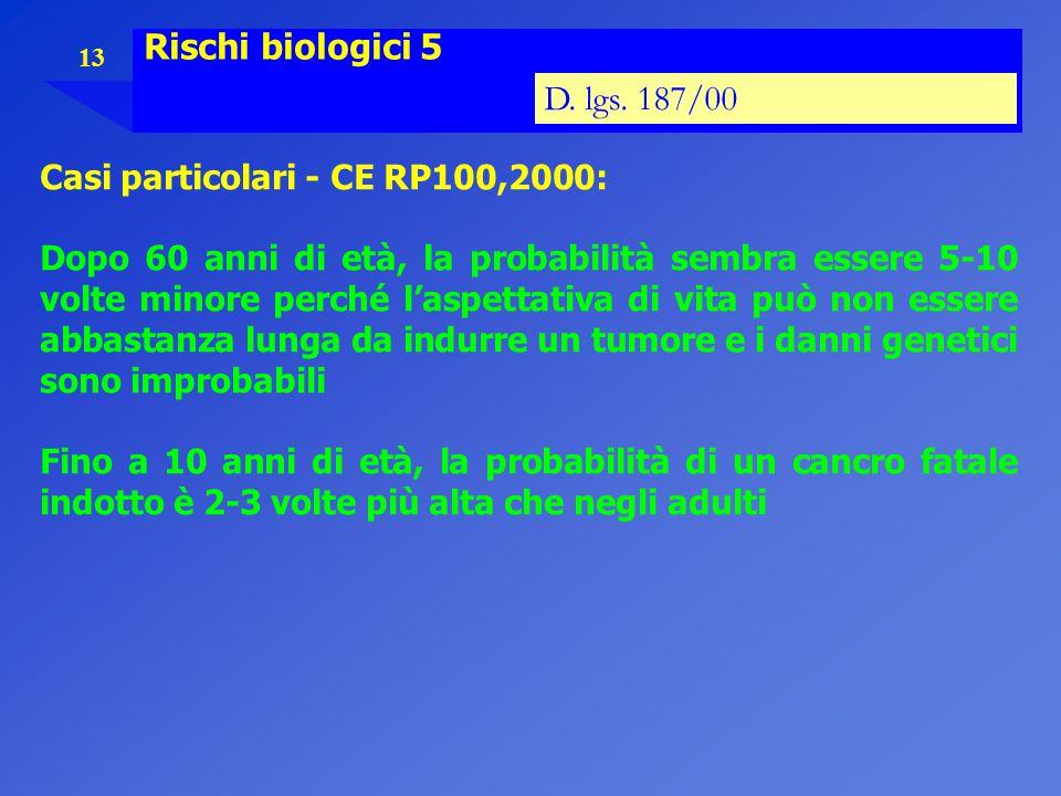 Rischi biologici 5 D. lgs. 187/00 Casi particolari - CE RP100,2000:
