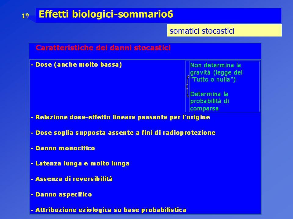 Effetti biologici-sommario6