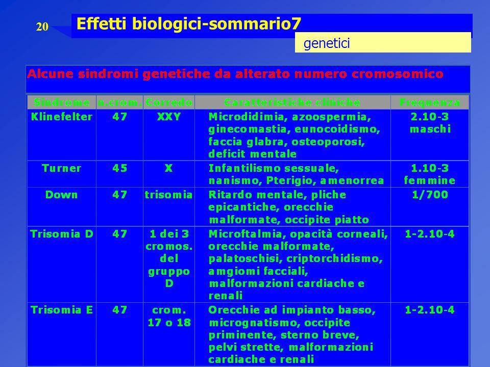 Effetti biologici-sommario7